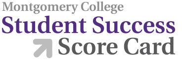 MC-student-success-score-card